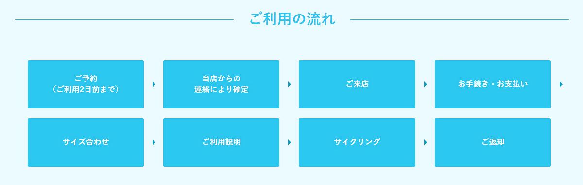 淡路島のレンタサイクル「トモチャリ」のサイトスクリーンショット画像